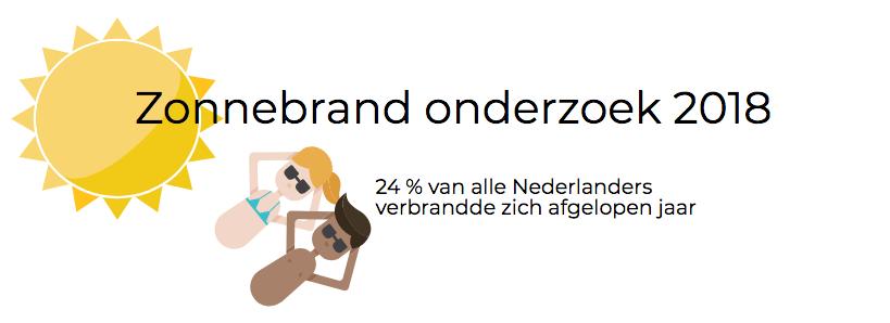 Zonnebrand onderzoek: zo verbrand Nederland!